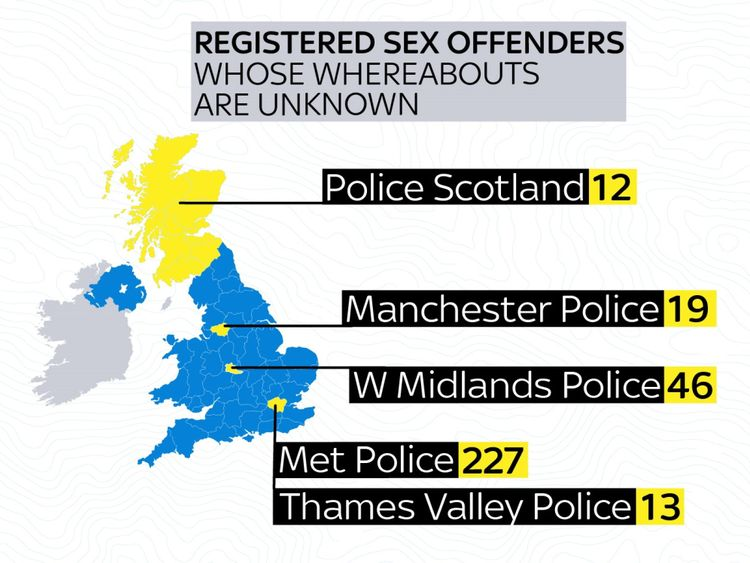 Police lost track of registered sex offenders across Britain